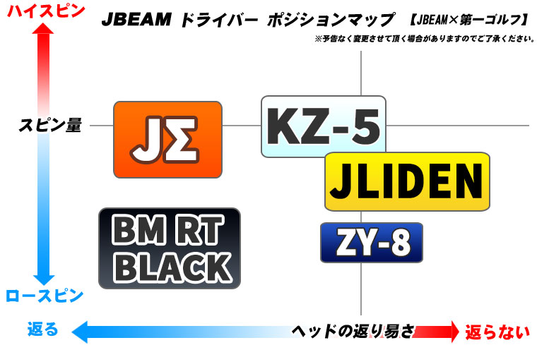 JBEAM ZY-9 ドライバー